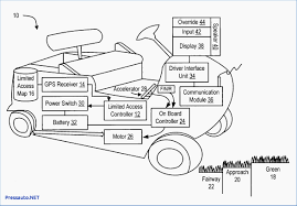 ezgo marathon wiring diagram u0026 wiring diagrams 2008 ez go golf