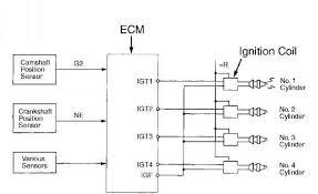 2007 toyota rav4 engine diagram 2007 gmc sierra engine diagram