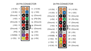 turn a computer power supply into bench make wiring diagram