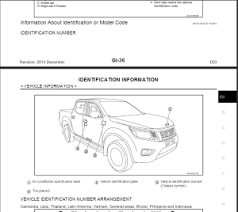 navara d23 2014 service manual u0026 wiring diagram ebooks technical