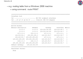 Windows Routing Table Internet Protocol Ip Ppt Download