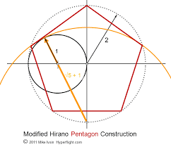 How Many Interior Angles Does A Pentagon Have Draw Five Point Star Pentagram Pentacle Pentagon Other Stars How To