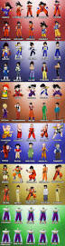 evolution dragon ball characters dragon ball evolution