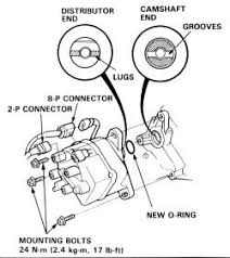 1995 honda civic distributor wiring diagram 1995 wiring diagrams