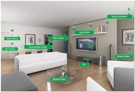 smart items for home saving energy at home monitoring home energy use pinterest
