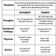 counseling thoughts helpful unhelpful emotional feeling