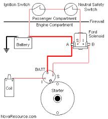 motorcycle starter solenoid wiring diagram motorcycle wiring