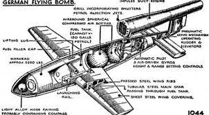 doodlebug flying bomb the world s cruise missile the v 1 flying bomb