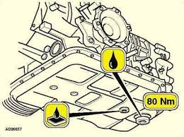 how to check transmission fluid on 2006 jeep grand solved how to check automatic transmission audi a6 fixya