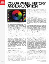 color wheel history and explanation