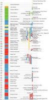 us presidents timeline of wars jpg