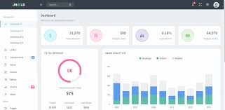 template dashboard free top 22 free responsive html5 admin dashboard templates 2017