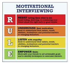 Counseling Theories Techniques Motivational Interviewing Institute Australia