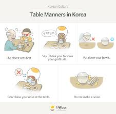 table manners 5 table manners in korea