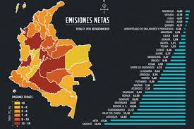 cual fue el aumento en colombia para los pensionados en el 2016 en 20 años colombia aumentó en un 15 sus emisiones de gases de
