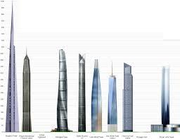 burj khalifa inside burj khalifa inside petronas twin towers photo shared by hannis17