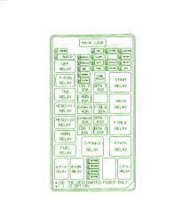 car wiring 2003 kia sorrento lx fuse box diagram sorento 2007