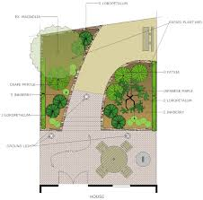 Virtual Backyard Design by Free Landscaping Design Software Finding Free Landscaping Design