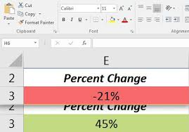 teach me excel how to use conditional formatting in microsoft excel