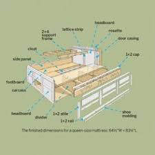 How To Build A Platform Queen Bed Frame by Build A Bed With Storage U2013 Canadian Home Workshop Ideas