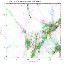 Ucsc Map Bolshoi Simulation Images