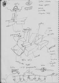 kevin dai u0027s architecture blog