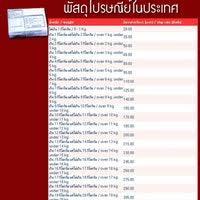 bureau de poste 14 ไปรษณ ย ส ทธ สาร sutthisan post office bureau de poste à ด นแดง