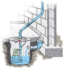 Crawl Space Cleaning San Francisco Wet Crawl Space Basement Water Diversion And Waterproofing