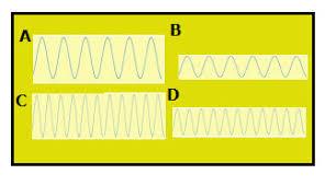 sound pitch vs loudness vancleave u0027s science fun