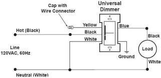 new dimmer switch has aluminum ground can i attach to copper