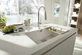 Kitchen Countertop Materials Kitchen Design Trends 2016 U2013 2017 Interiorzine