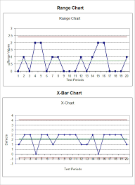 5 run chart templates u2013 free excel documents download free