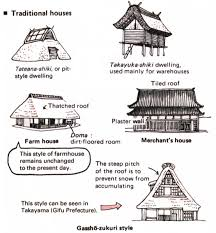 Architectural Style Of House Japan National Tourism Organization Japan In Depth Cultural