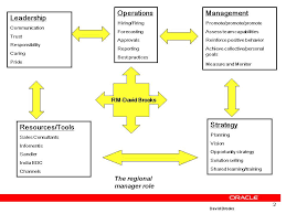 oracle presentation template erman arslans oracle blog oracle e