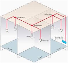 Wiring A Ceiling Light Uk Light Wiring Diagram Uk Ansis Me