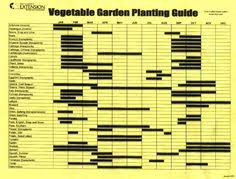 Fall Garden Plants Texas - planting calendars when to plant for fall gardening