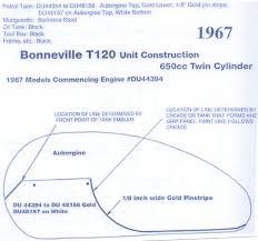 bonneville paint schemes 63 70 4 jpg opt860x804o0 0s860x804 jpg