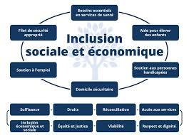 changement adresse si e social sécurité du revenu feuille de route pour le changement ontario ca