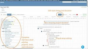 free gantt chart excel template download and redmine gantt plugin