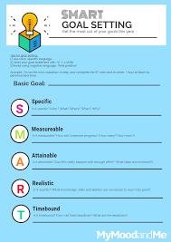 Setting Smart Goals Worksheet Make Smart Goals This Year U2013 Plus Free Worksheet Mymoodandme