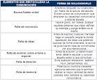 <b>BARRERAS</b> COMUNICATIVAS