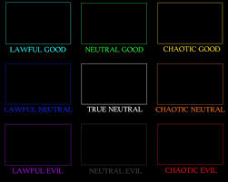 Alignment Chart Meme - alignment charts know your meme