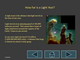 How far does light travel in a year images