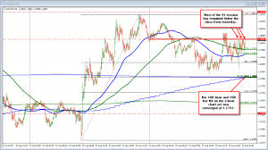Massachusetts On A Map Eurusd Can U0027t Extend The Narrow Range As London Traders Exit