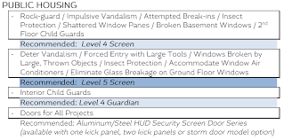 security screens kane innovations