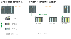 simatic high availability systems simatic siemens