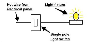 how three way light switches work