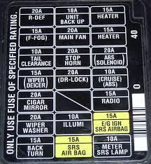 where is subaru fuse box subaru wiring diagrams for diy car repairs