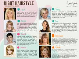 medium length hairstyles for heart shaped faces hair styles to suit your face shape face shape hairstyle dubai