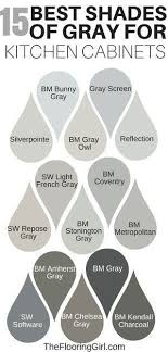 what is the best color grey for kitchen cabinets best paint colors for kitchen cabinets and bathroom vanities
